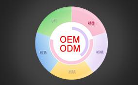 ODM/OEM类解决方案